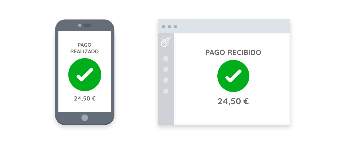Paso 5 PAY by Link: Confirmación del pago