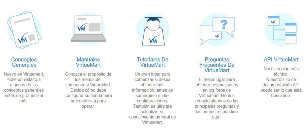 Documentación Técnica Instalar Virtuamart