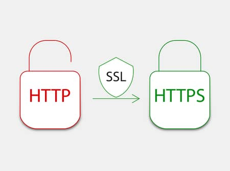 Pasasr a ser HTTPS